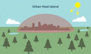 klíma - urban heat island